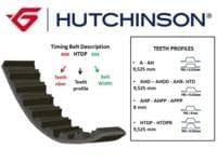 HUTCHINSON Zahnriemen