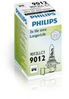 Philips LongLife Glühlampe, Hauptscheinwerfer