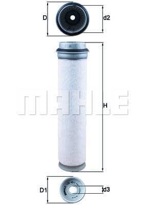 Luftfilter Sekundärfilter Feinstaubfilter für Case IHC 3148080R1 Filtereinsatz
