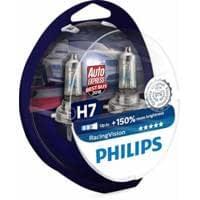 Philips RacingVision Glühlampe, Hauptscheinwerfer
